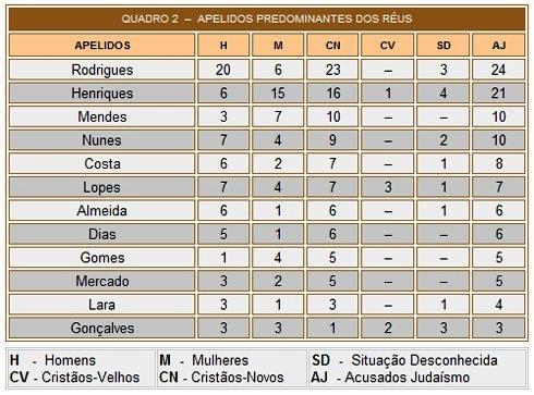 Mulheres De   Para Contatos Cartagena-29370